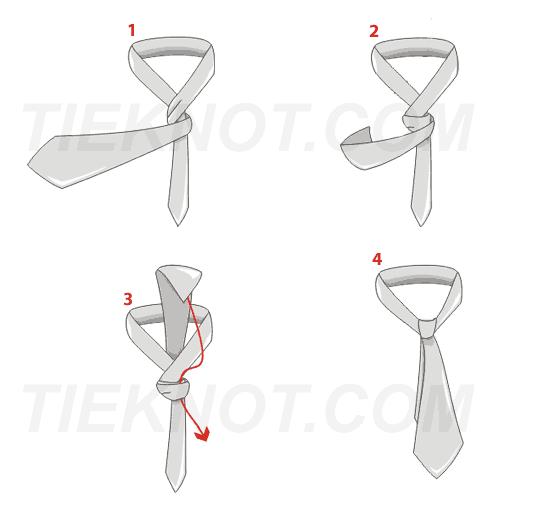 Nudos de corbata. El nudo doble.